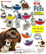 Secret Life of Pets Chain Eraser (50mm)